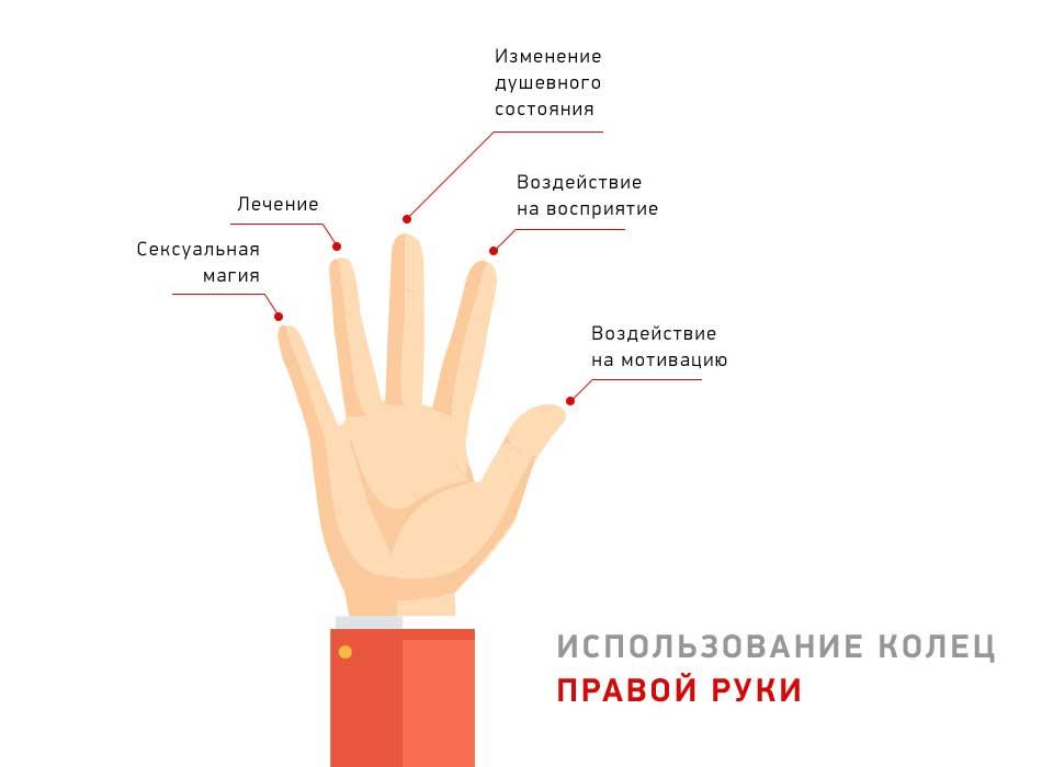 Использование колец правой руки