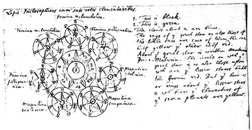 Фрагмент алхимических записей Исаака Ньютона