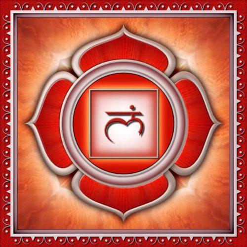 муладхара-чакра
