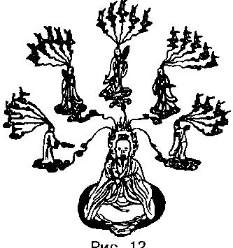 даос практик внутренняя алхимия